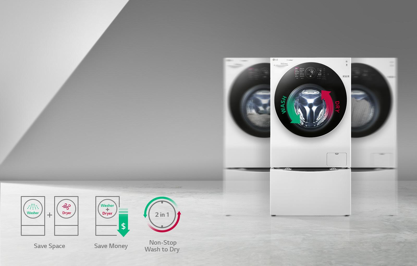 Tvätt och tork i samma maskin