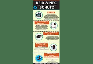 MAKAKAONTHERUN 3er Set RFID NFC Schutzhülle