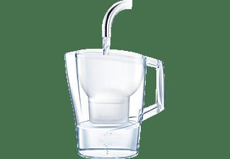 BRITA 076313 Aluna Maxtra+ Wasserfilter, Weiß