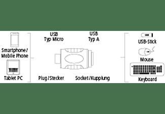 HAMA USB 2.0 OTG-Adapter