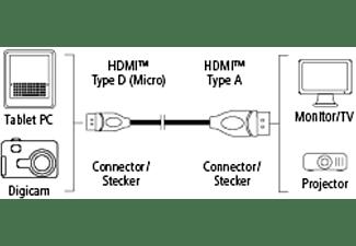 HAMA Micro-HDMI zu HDMI, Kabel, 1,5 m