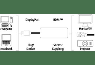 HAMA Ultra HD DisplayPort auf HDMI Adapter, Schwarz