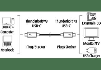 HAMA Thunderbolt™3 Kabel, Schwarz