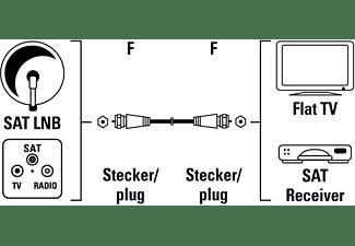 HAMA F-Stecker - F-Stecker SAT-Anschlusskabel