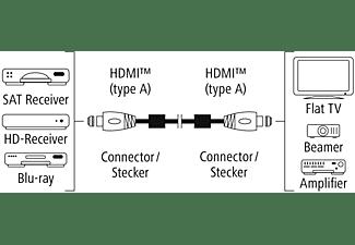 HAMA Premium, HDMI Kabel, 1,5 m