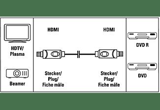 HAMA High Speed, HDMI Kabel, 10 m