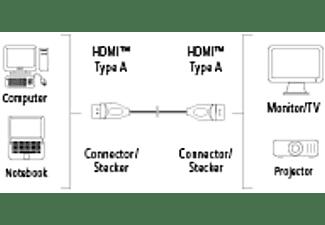 HAMA High Speed, HDMI-Kabel, 1,5 m
