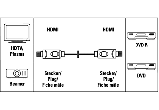 HAMA High Speed, HDMI Kabel, 2 m