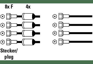 HAMA 047445 Quad/Quadswitch-LNB SAT-Anschluss-Set