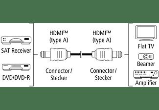 HAMA High Speed, HDMI Kabel, 0,75 m