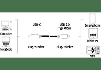 HAMA 0,75 m USB Adapter, Schwarz