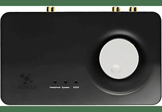 ASUS Xonar U7 MKII, Soundkarte