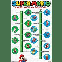 Super Mario Poster A Warp Through The Years