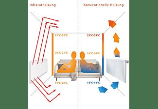 VIESTA F600 Heizpaneel + Thermostat TH12 Infrarotheizung (600,00 Watt)