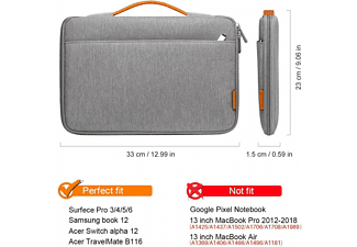 INATECK Hülle Tasche Laptop Sleeve Case Kompatibel 12,3 Zoll Surface Pro X/7/6/5/4/3 Notebooktasche Aktentasche für Microsoft Verschleißfestes 600*600D Tuch, Grün