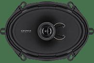 CRUNCH DSX-572 Lautsprecher Passiv