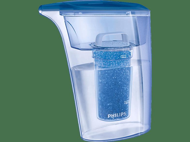PHILIPS GC024/10 Wasserfilter