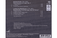 Rudin - Cellokonzert/Sinfonie 3 [CD]
