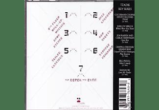John Zorn, Thurston Moore - ''@''  - (CD)