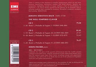 Fischer Edwin - Das Wohltemperierte Klavier  - (CD)