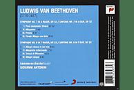 Kammerorchester Basel - Sinfonien 7 & 8 [CD]