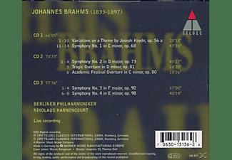 Carl August Nielsen - Sämtliche Sinfonien1-4 (Ga)/Ouvertüren  - (CD)
