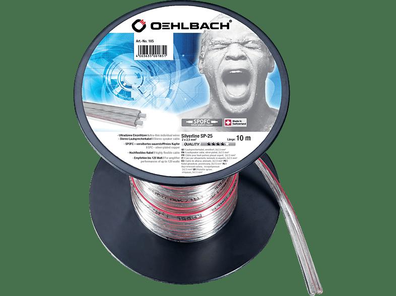 OEHLBACH Lautsprecherkabel versilbert 2 x 2,5 mm² 10m SB Lausprecherkabel, Glasklar