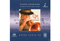Chuck Mangione - Everything For Love (Mehrkanal) [SACD Hybrid]