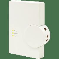 HOMEMATIC 104029 HM-LGW-O-TW-W-EU Funk LAN Gateway