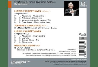 Symphonieorchester Des Bayerischen Rundfunks - Beethoven: Symphonies Nos. 1 & 2  - (CD)