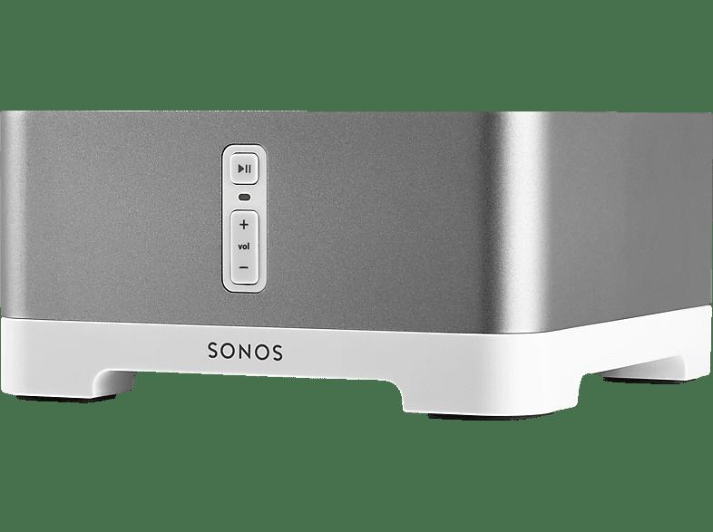 SONOS CONNECT:AMP Musikstreaming über WLAN für Passiv-Lautsprecher
