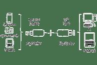 HAMA USB-2.0 Anschlusskabel, Schwarz