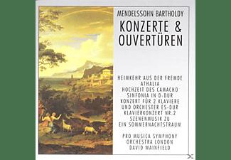 Pro Musica Symphony Orchestra - Konzerte & Ouvertüren  - (CD)