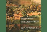 Daniel Blanch, Podlasie Philharmonic Orchestra - Klavierkonzerte [CD]