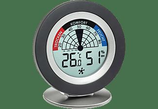 TFA 31.4008.02 Thermo-Hygrometer