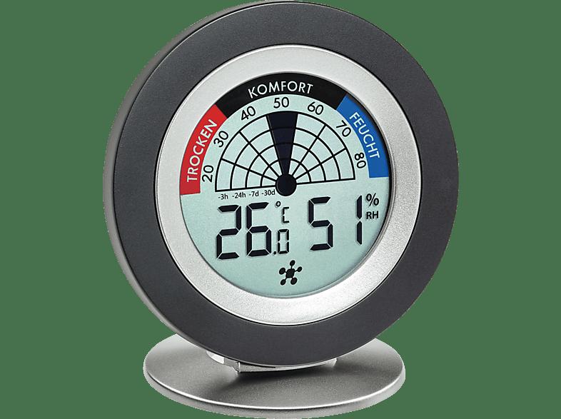 TFA 31.4008.02 Thermo-/Hygrometer