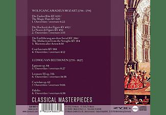 Staatskapelle Berlin, Chor Der Wiener Staatsoper, Chor Und Orchester Der Mailänd - Ouvertüren-Overtures  - (CD)