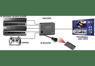 MARMITEK Connect 350 UHD HDMI Splitter, Schwarz