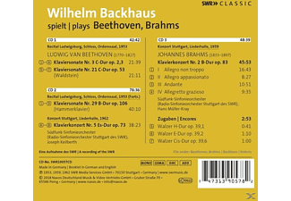 Wilhelm Backhaus - Recitals & Concertos  - (CD)