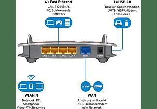 AVM FRITZ!Box 4020 Router