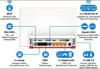 AVM FRITZ!Box 7580 VDSL/ADSL-Router  Router