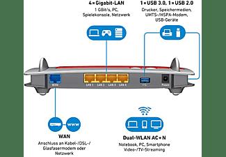 AVM FRITZ!Box 4040 Router