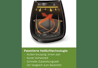 PHILIPS Heißluftfritteuse Airfryer Viva HD9220/20, schwarz/silber