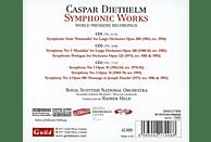 Rainer/royal Scottish National Orchestra Held - Symphonische Werke [CD]