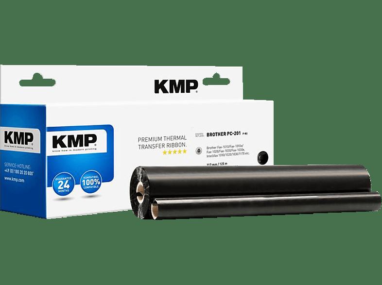KMP F-B2