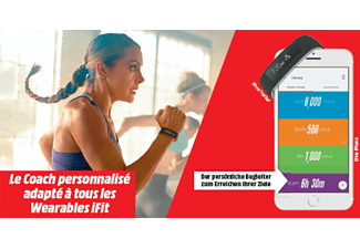 IFIT ACTIVATION CARD FRENCH -