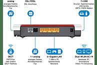 Router AVM FRITZ!Box 7530 - 20002839 1.266 Mbit/s
