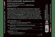 Komsi,Anu/Oramo,Sakari/WP - Sinfonien 2+6 [SACD Hybrid]