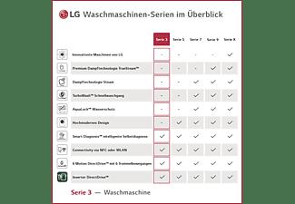 LG F 14WM 8LN0 Serie 3 Waschmaschine (8 kg, 1400 U/Min.)
