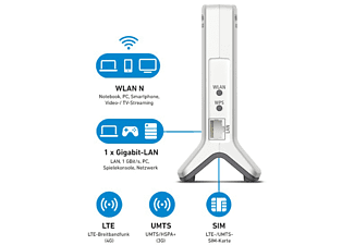 AVM FRITZ!Box 6820 LTE  Router